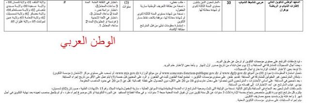 مسابقة الالتحاق ب مستشار شباب ومربي تنشيط شباب تقصراين الملف و التسجيل 2019