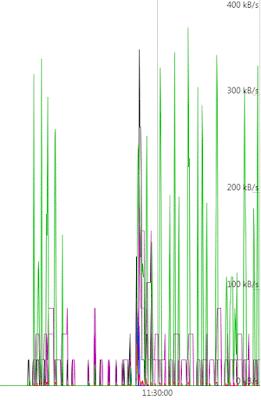 Bandwidth-Monitor