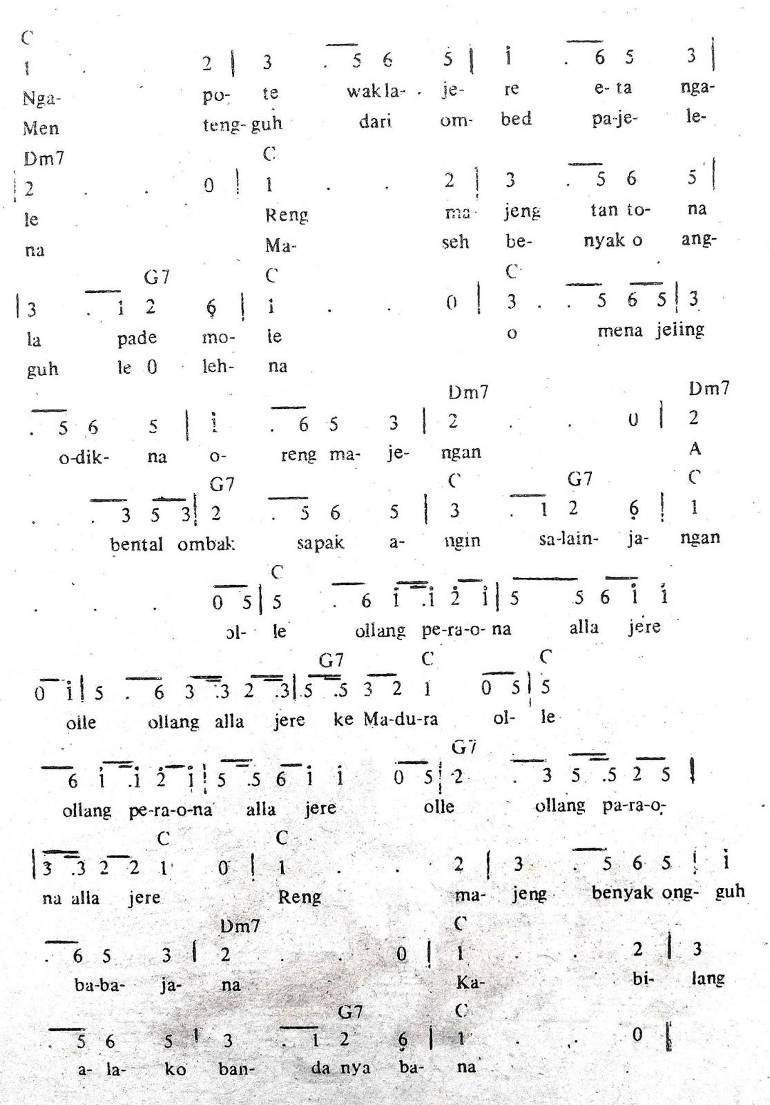 Chord & Arti Lirik Lagu Madura: Tanduk Majeng + Not Angka