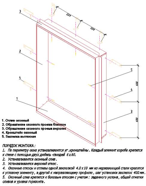 Монтаж откосов вентилируемого фасада, монтаж отлива вентилируемого фасада, монтаж обрамления проемов фасада