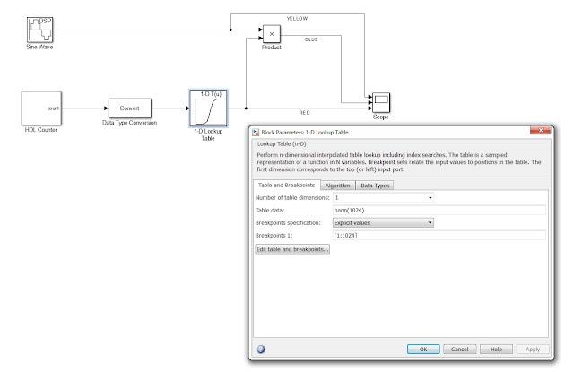 FPGA & Digital Design : Hanning Window using Simulink blocks
