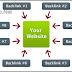 Beberapa Teknik Backlink Ampuh dan Efektif Untuk Web Anda
