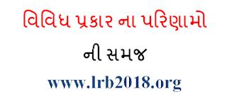 Vividh Prakar na parinamo Ni samaj Maths Special PDF