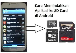 Cara Memindahkan Aplikasi Ke SD Card Tanpa Root