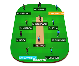 Dream11 expert team 2