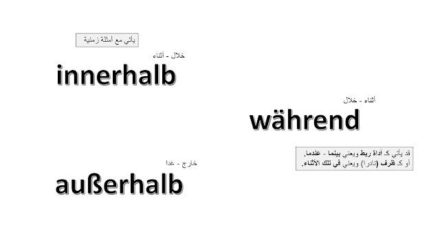 حروف الجر التي تأخذ مضاف إليه في الألمانية wâhren, außerhalb, innerhalb