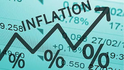 Inflation Forecast