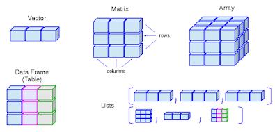best programming language for system programming