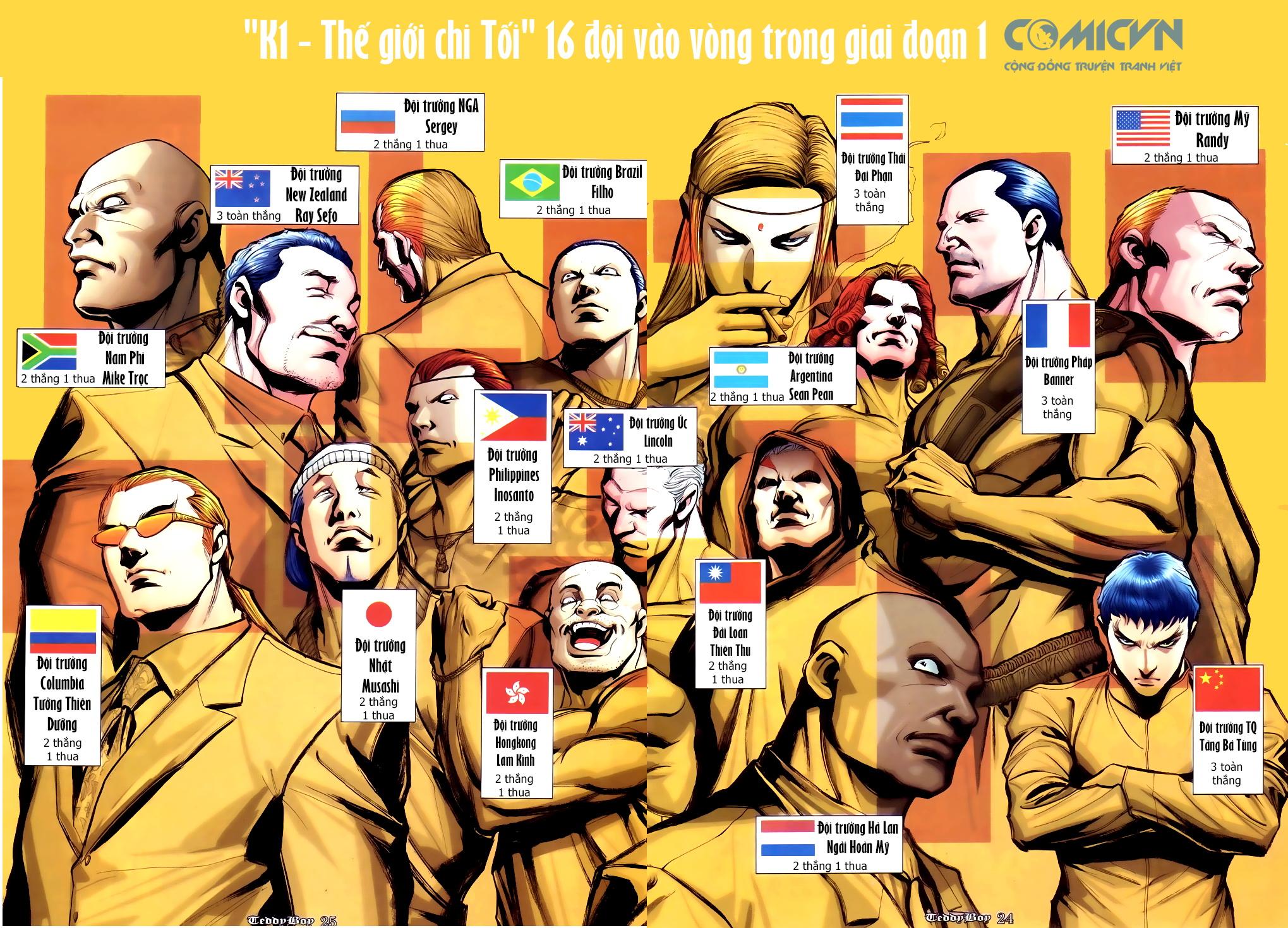 Người Trong Giang Hồ Chap 910 - Truyen.Chap.VN