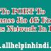 कोई भी पुराने मोबाइल नंबर को Reliance JIo में कैसे बदलें