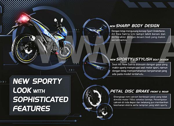 Fitur Suzuki All New SatriaF150 Injeksi 2016