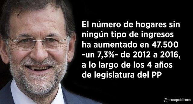 Solo el 54,2% de los desempleados en España recibe algún tipo de prestación