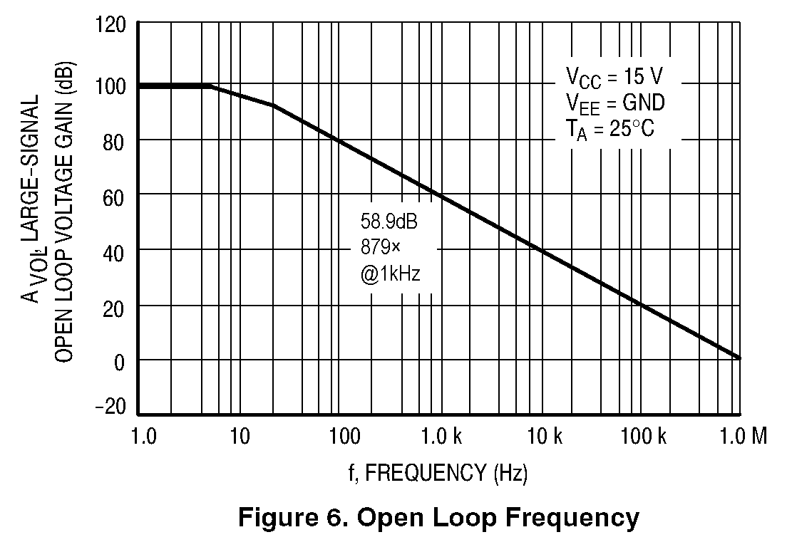 Chips Tech February 2016 Audio 555 Vco Circuit Speaker To Vcc Electrical Engineering Lm324cir
