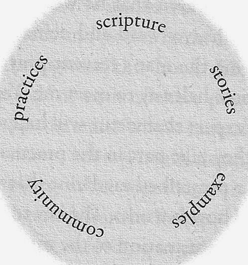 The Desperate Pastor Blog: 2014