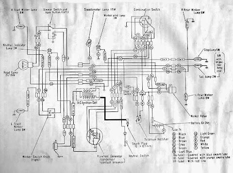 Wiring Diagrams and Free Manual Ebooks: Classic Honda C110C110D Wiring Diagram