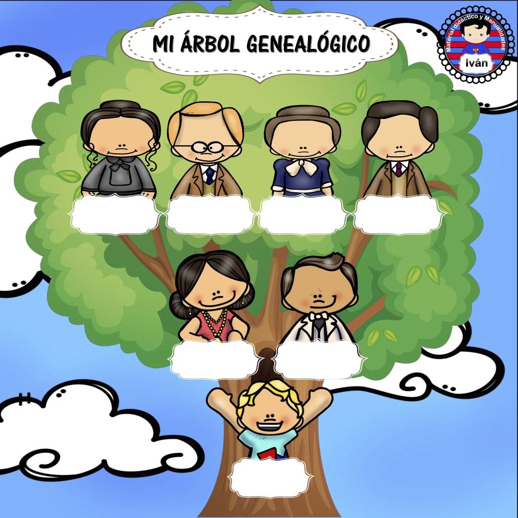 Sgblogosfera María José Argüeso Mi árbol Genealógico