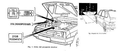Manuales de mecánica y taller: Manual de taller y servicio