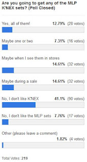 MLP Merch Poll #111 Results