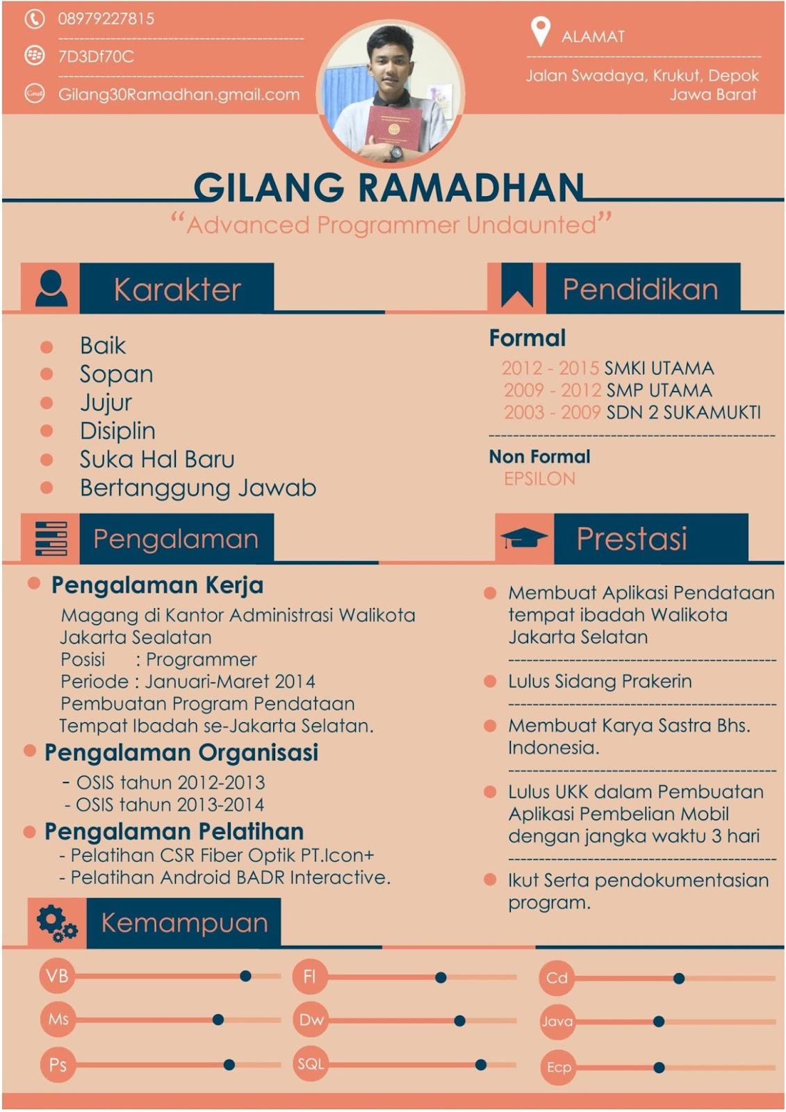 contoh curriculum vitae bahasa indonesia terbaik