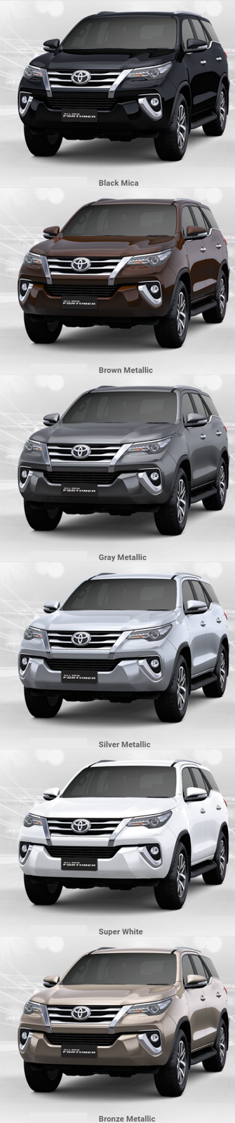 warna-mobil-all-new-fortuner