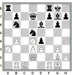 Posición de la partida de ajedrez Juroszek - Krasenkov (Polonia, 1991)