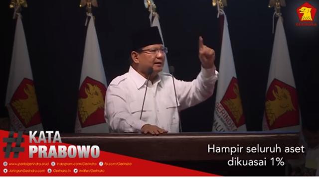 Pidato Prabowo Subianto: Bung! Mereka Ramalkan Republik Indonesia Bubar pada Tahun 2030