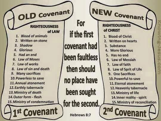 Old testament laws against homosexuality