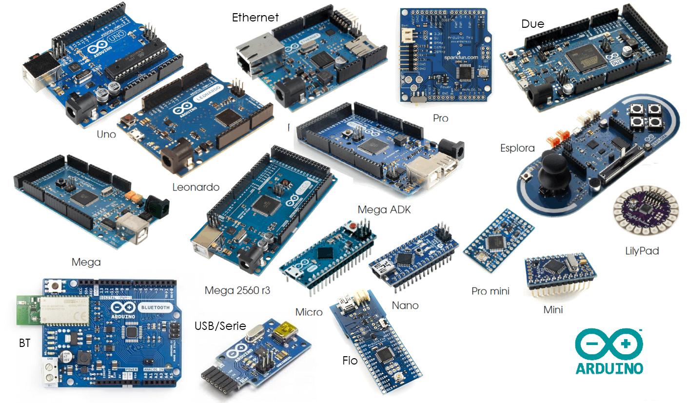 Antonio Botero Arduino Arduinoduepinoutdiagram El Modelo Que Se Elija Depender De Las Aplicaciones Y Necesidades Del Proyecto