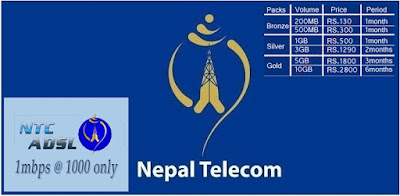 Ntc Offer: Revises ADSL, FTTH Packages And Provides Bonus For GSM, CDMA