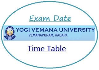 YVU UG Time Table 2020
