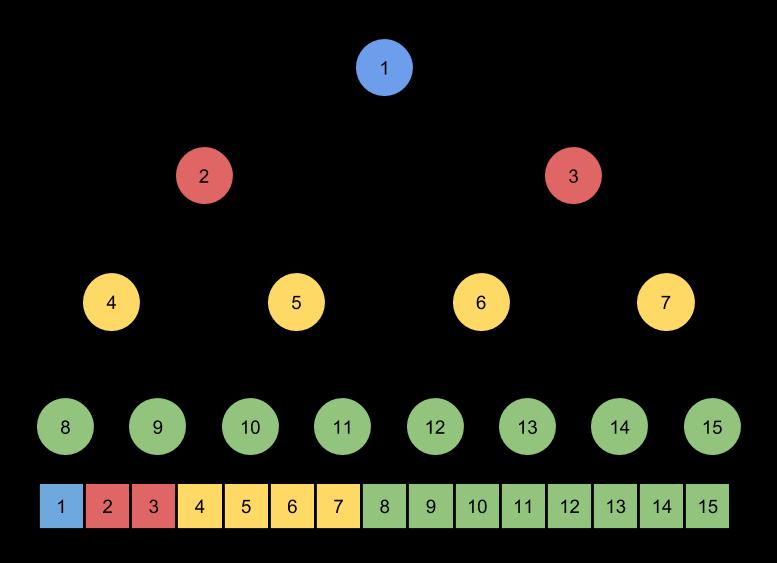 Explore Simple Game Algorithms with Color Walk: Part 11