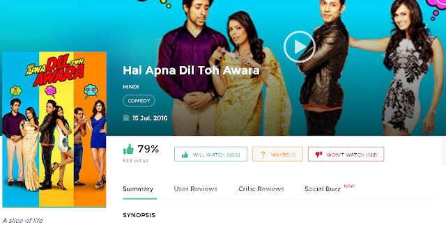 Hai Apna Dil Toh Awara (2016) Bollywood Movie 3gp Mp4 HD 720P