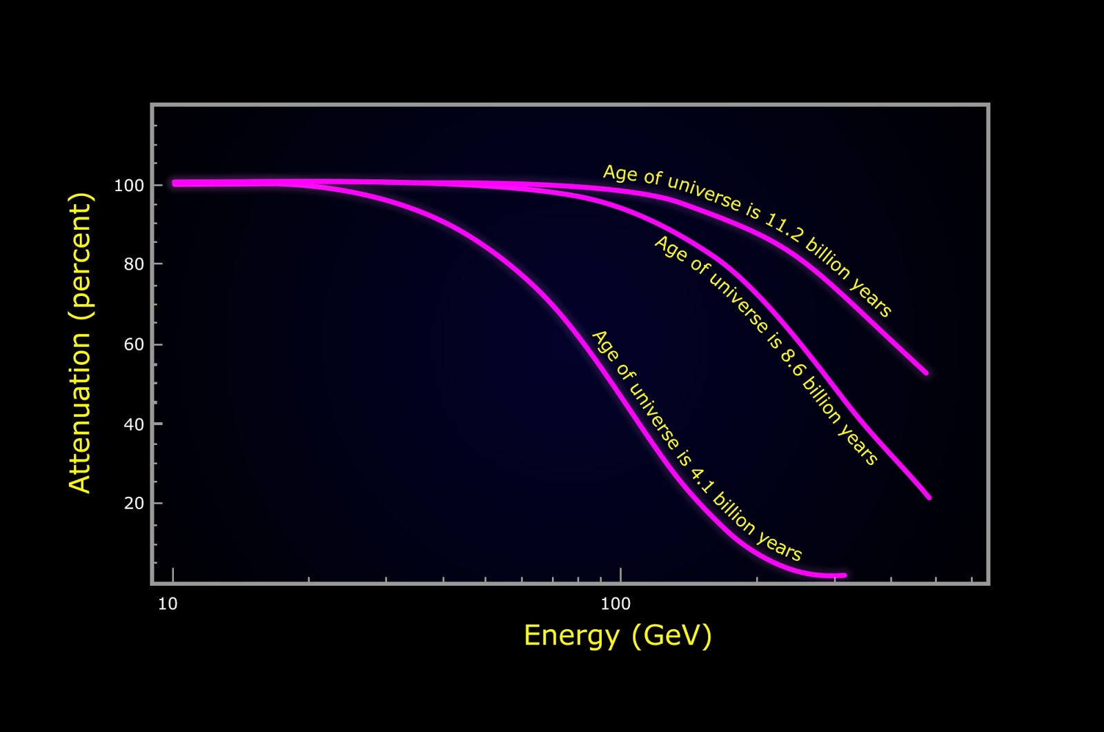 Orbiter ch Space News: 2012-10-28