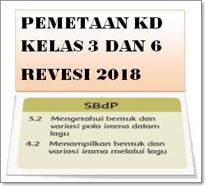 Pemetaan KD Revisi 2018