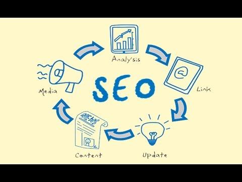 Cara Optimisasi SEO Untuk Gambar Artikel Blog by Anas Blogging Tips