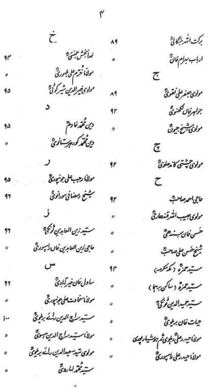 Hasan Ali Nadvi Books