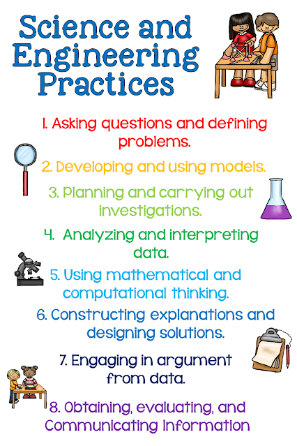 Science and Engineering Practices from the Next Generation Science Standards (NGSS).