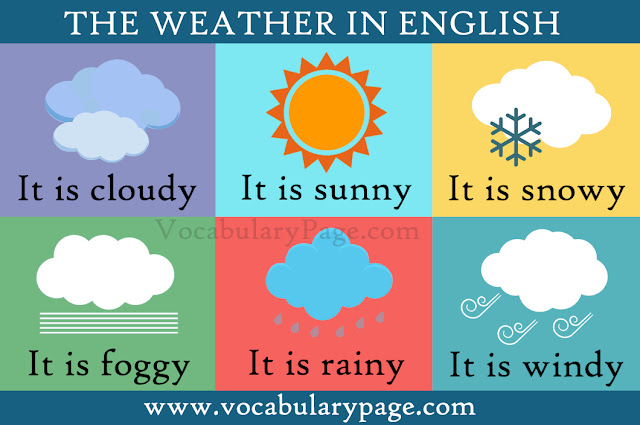 Talking about weather in english