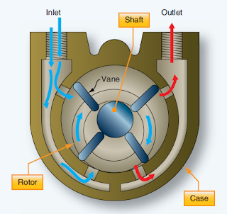 Sources of Power for Aircraft Gyroscopic Instruments