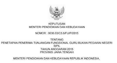gambar SK  Penerima Tunjangan Insentif Guru Non PNS 2016