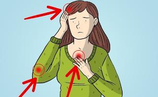 Ψυχοσωματικά Συμπτώματα: Όταν η ψυχή «ξεσπάει» στο σώμα