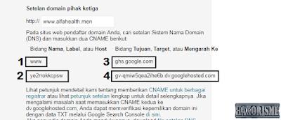 DNS Records Domain di Blogspot