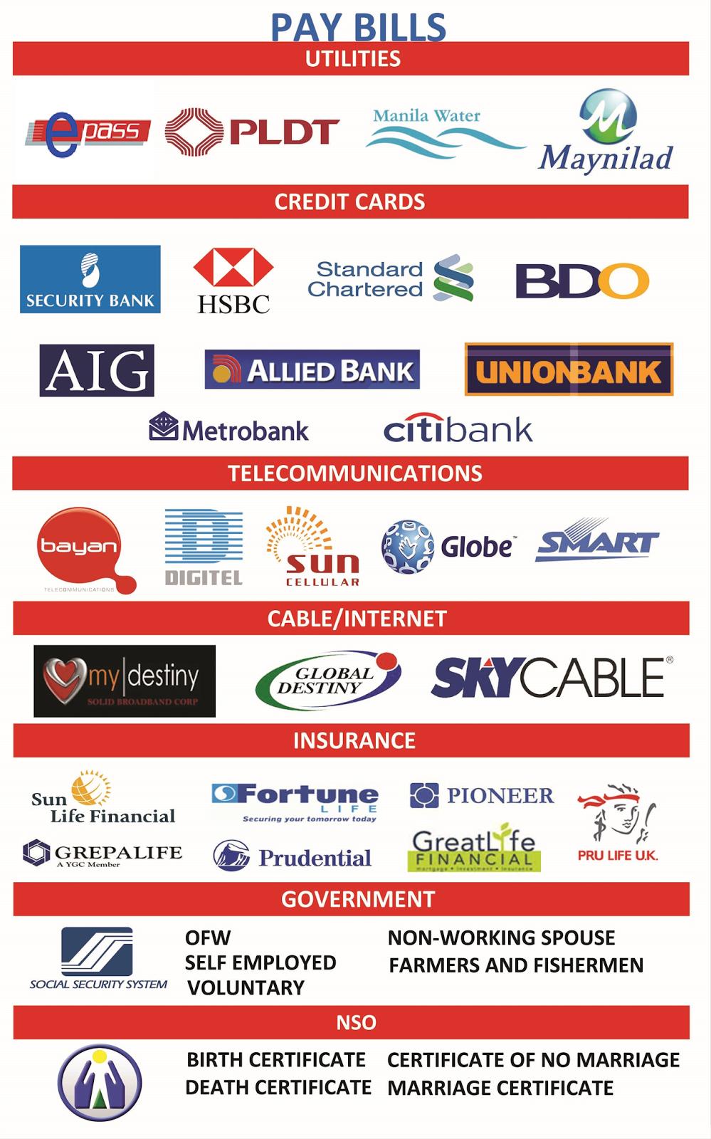 List Of Bill Payment Expresspay Accepted Batangas Express Bill
