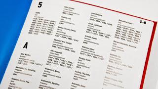 Kali ini kita akan membahas sebuah materi pembelajaran bahasa indonesia yaitu tentang indeks buku, adapun yang akan kita bahas disini adalah tentang pengertian indeks buku menurut KBBI (kamus besar bahasa indonesia) dan secara umum, fungsi atau kegunaan, macam macam jenis jenis dan bagian bagian indeks buku serta contoh indeks buku dari a sampai z, indeks buku pengarang, dan indeks buku perpustakaan