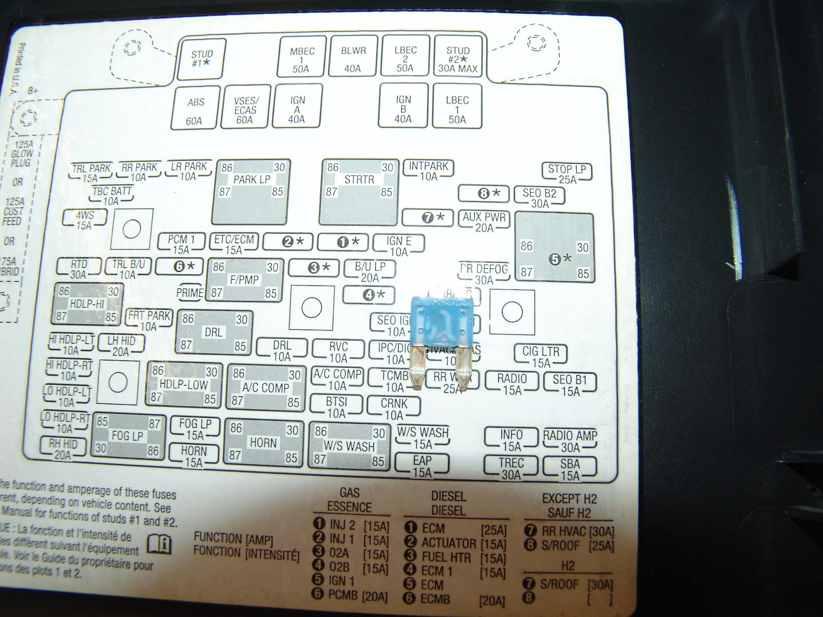 1996 Hummer Fuse Box Great Design Of Wiring Diagram 2008 H3 H2 Location Get Free Image About H1 Alpha 1970