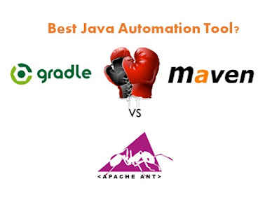 essential tools for java developers