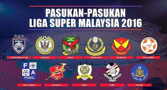 Senarai pasukan bolasepak Liga Super Malaysia 2016