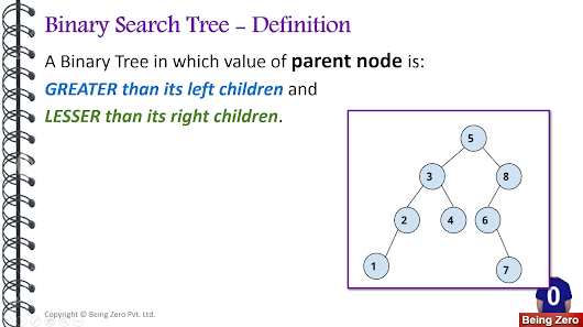 Binary Search Tree - Definition