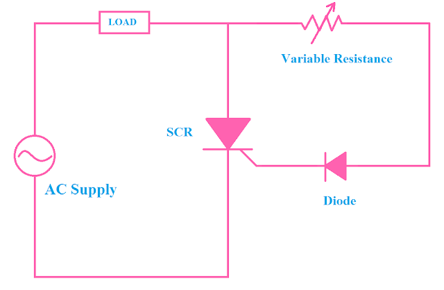 Half Wave Rectifier using SCR