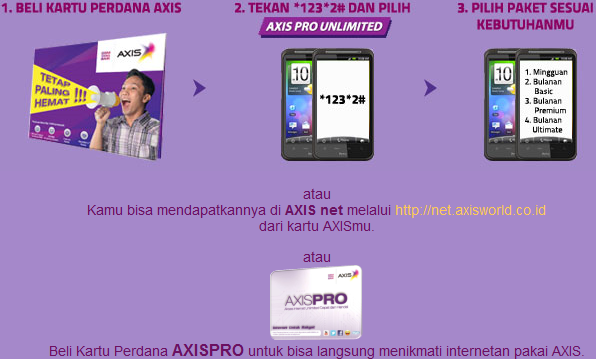 Cara Internet Unlimited Axis